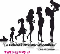 www.reggiofamily.it