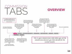 MUE Commissions  For $25, you can start your own business with a free website, no inventory needed, and a product EVERY woman wants and needs!!  Http://tarahaugen.makeuperaser.com #makeuperaser #mue