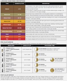 Most recent Photo Haircut types chart Popular , Joico Lumishine Color Swatch Chart Hair Color Guide, Hair Color Formulas, Joico Hair Color, Hair Colour, Professional Hair Dye, Haircut Names For Men, Wen Hair Care, Type Chart, Natural Blondes