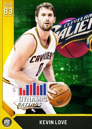NBA 2K16 MyTEAM Pack Draft - 2KMTCentral | rayne 847 | NBA