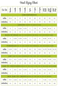 Head Size chart-crochet and knit by MarylinJ