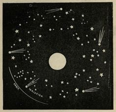 The heavens _Voice from the heavens, or stellar & celestial worlds_ 1890