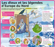 Fiche exposés : Les dieux et les légendes d'Europe du Nord Language And Literature, French Language Learning, Love French, Learn French, North Mythology, Archaeology For Kids, French Fairy Tales, Japanese Love, Socialism