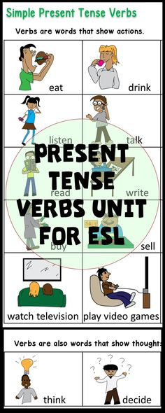 English Verbs Grammar Unit for ESL English Language Learners. Beginner Level and Newcomer ESL and EFL. middle school, ESL Newcomer Grammar Activities: Simple Present Tense Verbs Teaching Verbs, Teaching English Grammar, English Language Learners, Teaching Resources, Teaching Ideas, Learning English, Teaching Tools, Language Arts, Present Tense Verbs