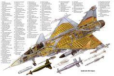 SAAB JAS-39C Cutaway   https://thelexicans.files.wordpress.com/2013/12/saabjas39cgripen2008bad.jpg