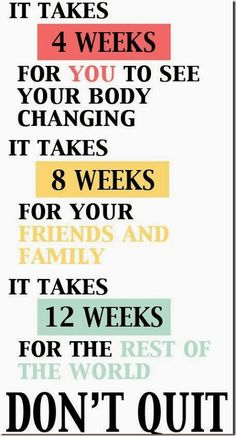 It Takes 4 Weeks {Day 15 of Nutritional Cleansing}