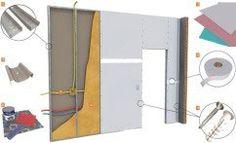 Maleável, o isolamento acústico parede drywall embasa trabalhos arrojados, com recortes, curvas e desníveis, entre em contato conosco para saber mais detalhes.