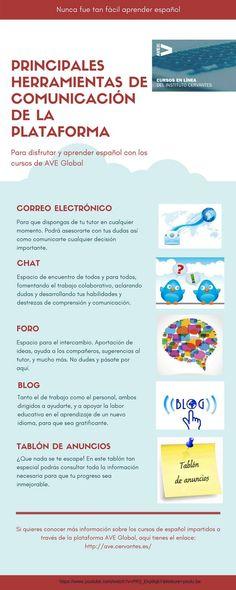 Etiqueta #TutorAVEGlobal en Twitter. Principales herramientas de la plataforma AVE Global para aprender español. De @yleiden