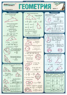 57 Trendy Ideas For Math Games Algebra Learning Math Formulas, Learn Russian, Educational Websites, Science, Math For Kids, Study Notes, School Hacks, Study Motivation, Math Games