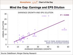 Why Investing In High-Growth Emerging Markets Doesn't Guarantee Good Returns, august 2012