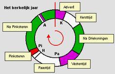 HOLYHOME.NL - Vastentijd en Lijdenstijd