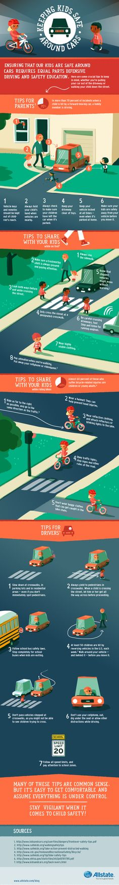 Infographic: Keeping Kids Safe Around Cars -Posted on Feb 13, 2014 by Melissa