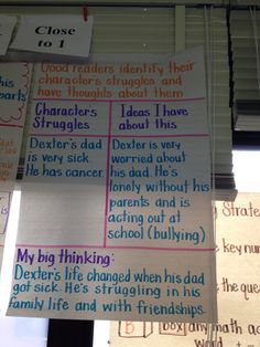 Anchor chart for social issues