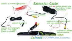 19 best auto works nj images on pinterest backup camera rh pinterest com wiring diagram for wireless backup camera wiring wireless reverse camera