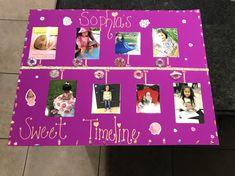 Timeline Project 2nd Grade