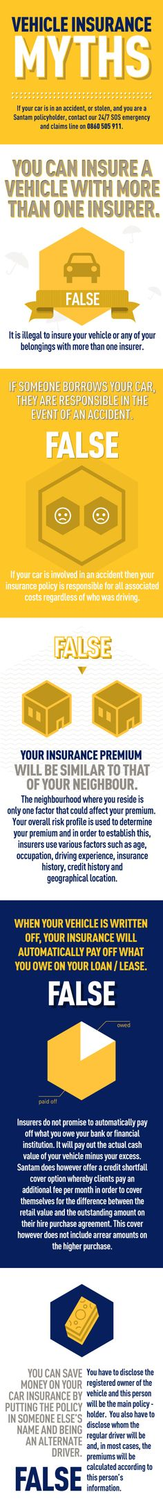 Vehicle insurance myths Car Insurance, Infographics, Vehicle, Business, Crafts, Manualidades, Infographic, Store, Handmade Crafts
