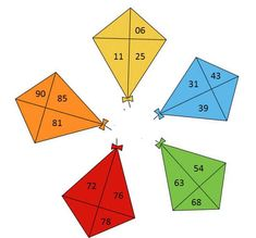 Kite Tambola – An innovative tambola game for makar sankranti in which tambola tickets are in form of kites. Specially designed tambola tickets for makar sankranti.