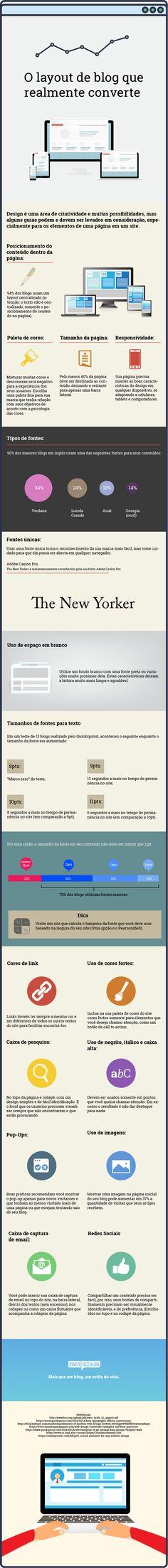 infografico-blog-design