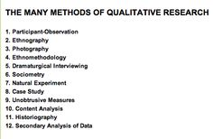Types of Qualitative Research - brief descriptions of each provided (http://qualmethods.wikispaces.com/Glossary)