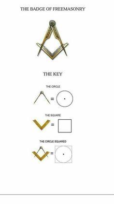 The Badge of Freemasonry, the circle squared. Be awesome, be square! Illuminati Symbols, Occult Symbols, Masonic Symbols, Masonic Art, Masonic Lodge, Freemason Symbol, Freemason Tattoo, Masonic Tattoos, Squaring The Circle