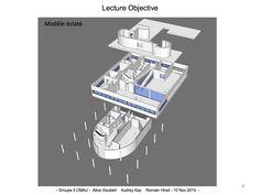 P2_9 Lecture objective - Modèle éclaté