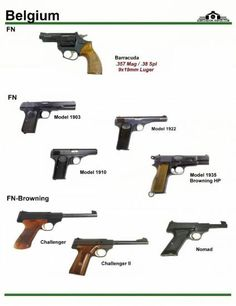 Military Weapons, Weapons Guns, Gun Art, Weapon Concept Art, Self Defense, Rifles, Design Reference, Airsoft, Firearms