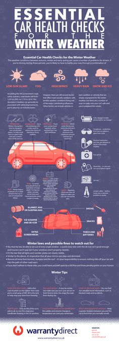How To Prepare Your Car For The Winters - Infographic Driving Safety, Driving Tips, Car Care Tips, Safety Courses, Winter Car, Car Buying Tips, Winter Hacks, Car Hacks, Diy Car