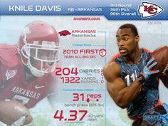 3rd round 34th pick: Knile Davis RB - Arkansas