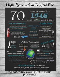 Personalized 70th Birthday Chalkboard Poster Design, 1945 Events, 70th Birthday Gift, What Happened in 1945, Digital File