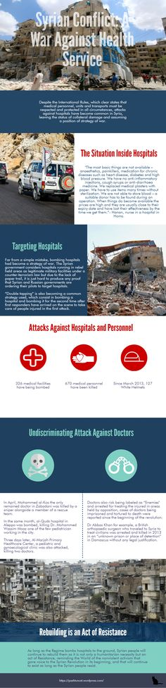 Infographic Syrian Conflict A War Against Health Service