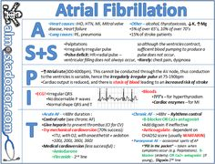Atrial Fibrillation | almostadoctor.com - free medical student revision notes