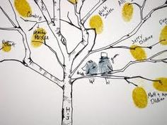 finger print tree wedding guest book - I like adding names like they did here