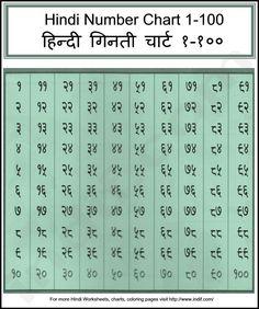 Hindi Numbers Chart 1-100,हिन्दी गिनती चार्ट १-१००, Hindi Ginti