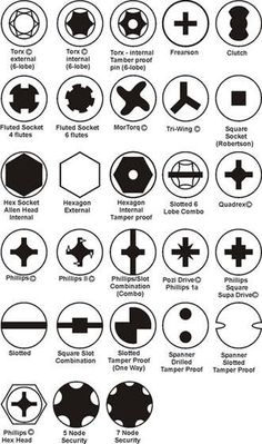 Types of screw heads! I had no idea there were so many. Did you?