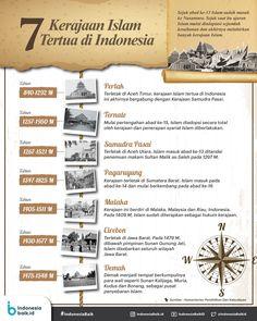 Kerajaan Islam di Indonesia | Indonesia Baik