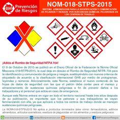 Programa de Difusión de BM Prevención de Riesgos: NOM-018-STPS-2015