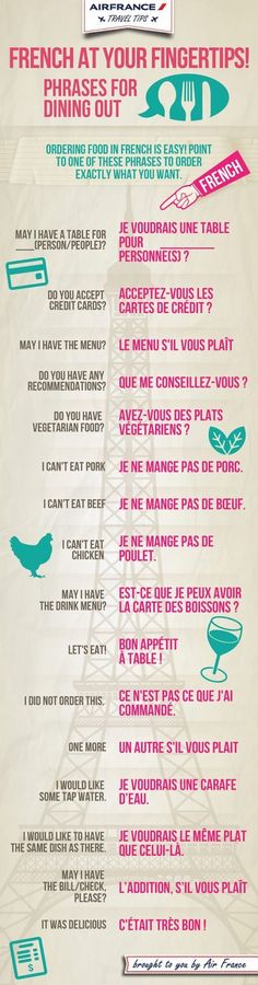 "polyglotman: lefrancaisetvous: Phrases for dining out ""I would like to have the same dish as there"" to me doesn't make much sense. Anyone know what they're trying to say? I'm an English native and that looks ""weird."" #frenchlanguage"