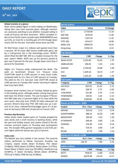 Epic research special report of 30 dec 2015  Epic Research is expertise in serving Stock Market recommendations generated by the experienced research team whose technical analysis is best for all the segments of the Indian share market and Global market.