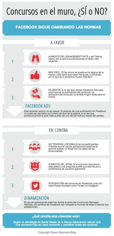 FaceBook: concursos en el muro ¿sí o no? #infografia