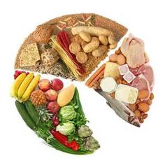 FOOD FOR BUILDING HEALTHY NERVES AND MUSCLES - Yahoo Image Search Results