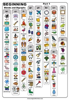 Learning blends and digraphs is an important part of developing English reading skills. English Reading Skills, English Language Learning, Language Arts, Phonics Lessons, Phonics Activities, Phonics Reading, Kids Reading, Reading Comprehension, Digraphs Worksheets