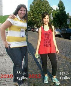 193 to 121 -- How she lost 12 dress sizes in 5 months.