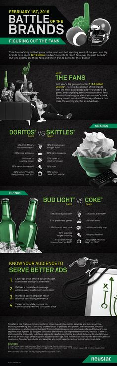Battle of the Brands #infographic #SuperBowl #Brands #Advertising #Marketing