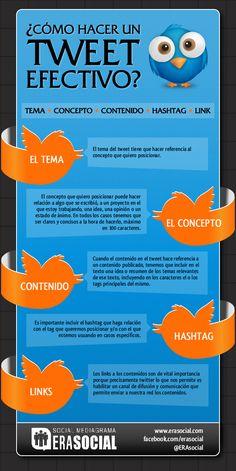 Hola: Una infografía sobre cómo hacer un tweet efectivo. Vía Un saludo