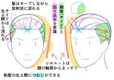 生え際のつむじを決めるがコツ! オールバックの描き方 イラストの描き方 オールバックヘアーを描く基本 1/3 How to Draw Men's Slicked back Hairstyles   Illustration Tutorial The basics of slicked back hair 1/3