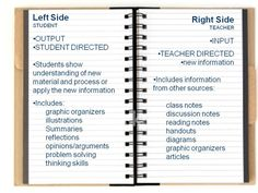 Set up of Interactive Notebook