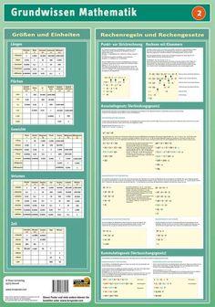 Mathematik Rechenregeln