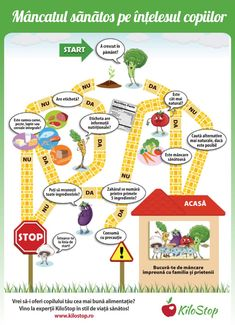 The road to healthy eating infographic. Helping children make wise snack choices on their own. Eating real food for kids. Healthy Meals For One, Healthy Eating Habits, Healthy Soup Recipes, Healthy Kids, Healthy Choices, Real Food Recipes, Healthy Chicken Alfredo, Bacon And Egg Casserole, Slimming World Overnight Oats
