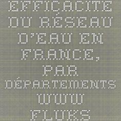 Efficacité du réseau d'eau en France, par départements. www.fluksaqua.com