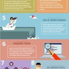 Top 10 agile fails. #infographic